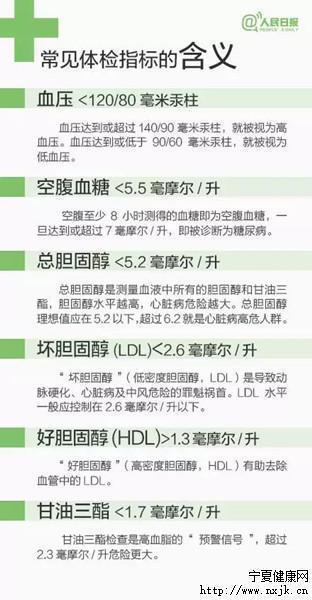 体检7_副本.jpg